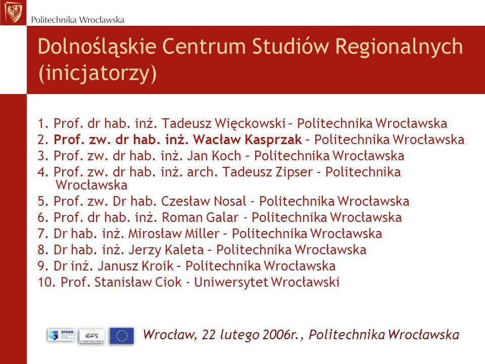 Dolnośląskie Centrum Studiów Regionalnych (inicjatorzy)