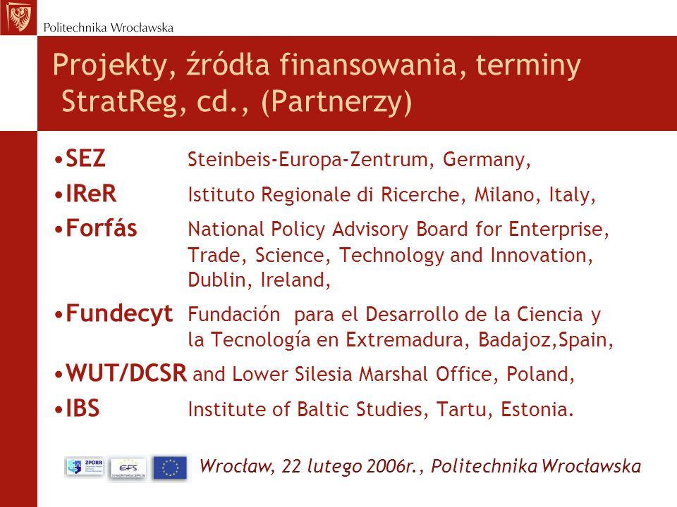 Projekty, źródła finansowania, terminy StratReg, cd., (Partnerzy)