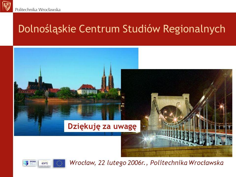 Dolnośląskie Centrum Studiów Regionalnych