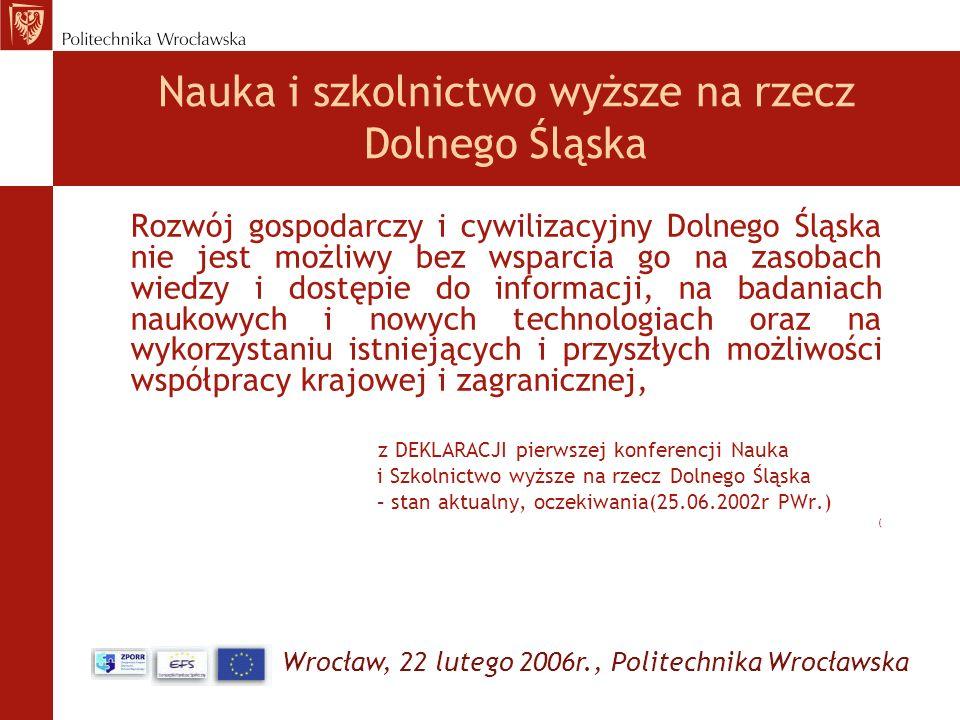 Nauka i szkolnictwo wyższe na rzecz Dolnego Śląska