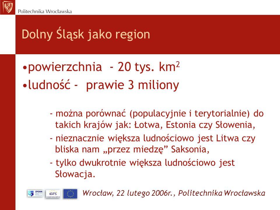 Dolny Śląsk jako region