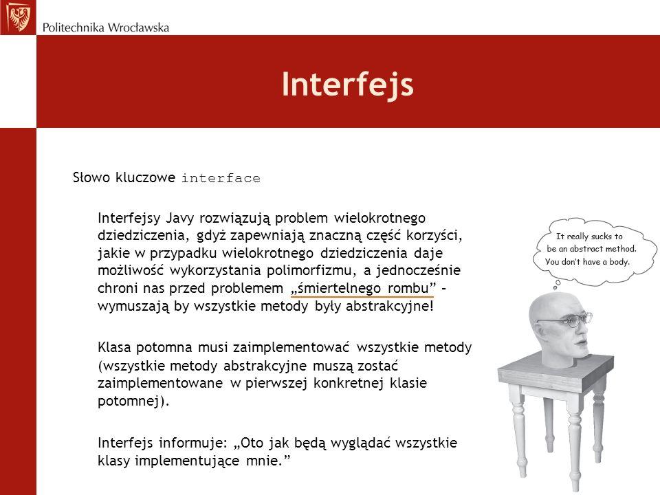 Interfejs Słowo kluczowe interface