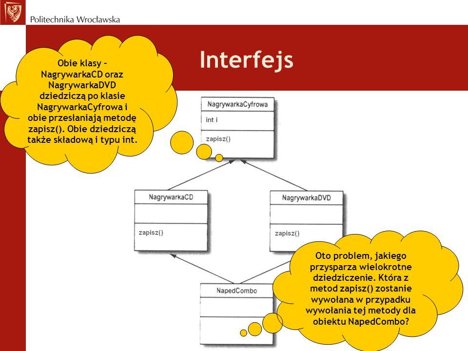 Obie klasy – NagrywarkaCD oraz NagrywarkaDVD dziedziczą po klasie NagrywarkaCyfrowa i obie przesłaniają metodę zapisz(). Obie dziedziczą także składową i typu int.