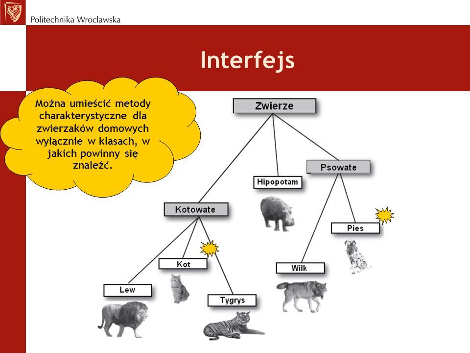 Interfejs Można umieścić metody charakterystyczne dla zwierzaków domowych wyłącznie w klasach, w jakich powinny się znaleźć.