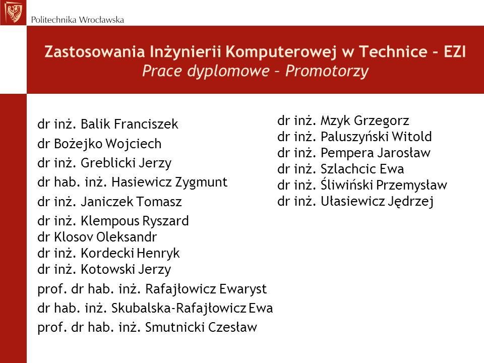 Zastosowania Inżynierii Komputerowej w Technice – EZI Prace dyplomowe – Promotorzy