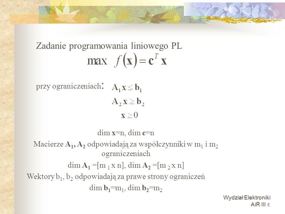 Zadanie programowania liniowego PL