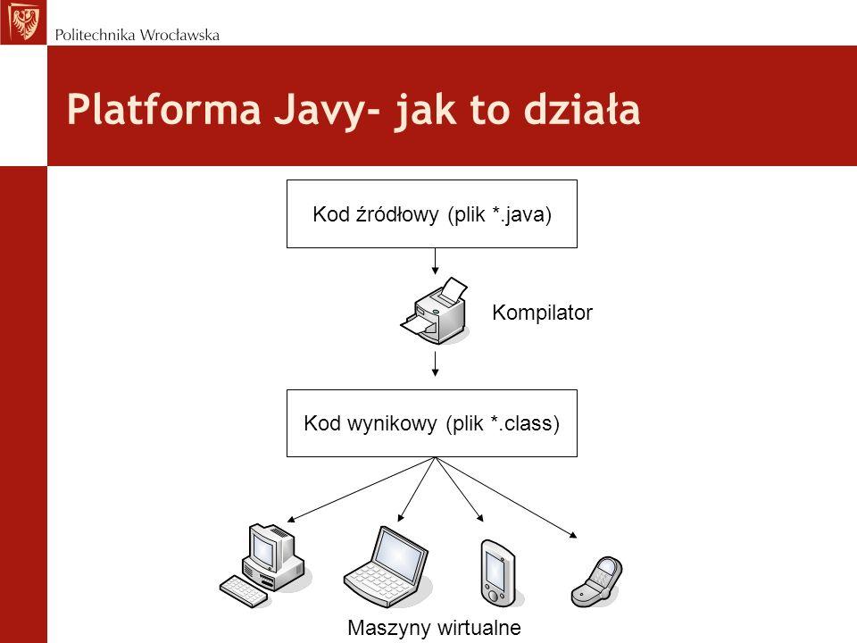 Platforma Javy- jak to działa