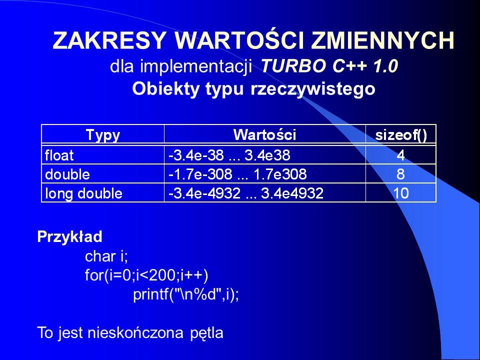 ZAKRESY WARTOŚCI ZMIENNYCH dla implementacji TURBO C++ 1