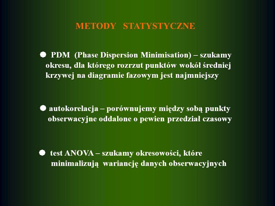 METODY STATYSTYCZNE  PDM (Phase Dispersion Minimisation) – szukamy