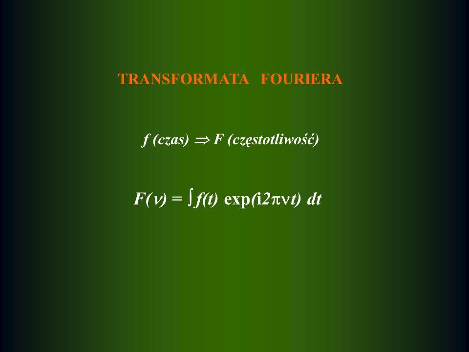 f (czas)  F (częstotliwość) F() =  f(t) exp(i2t) dt