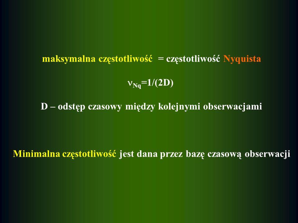 maksymalna częstotliwość = częstotliwość Nyquista Nq=1/(2D)