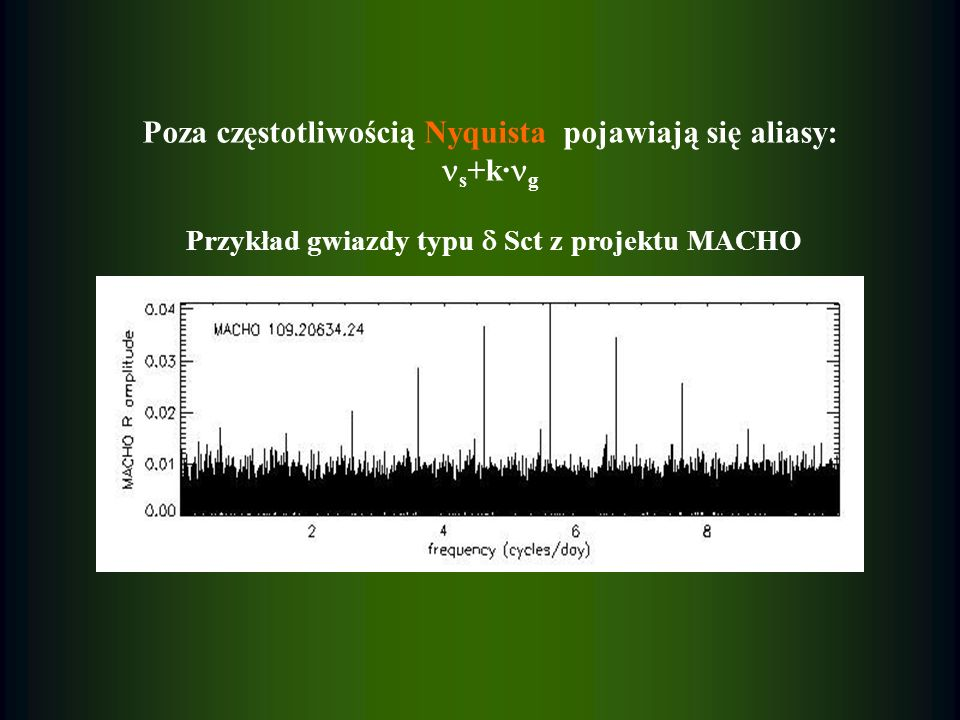 Poza częstotliwością Nyquista pojawiają się aliasy: