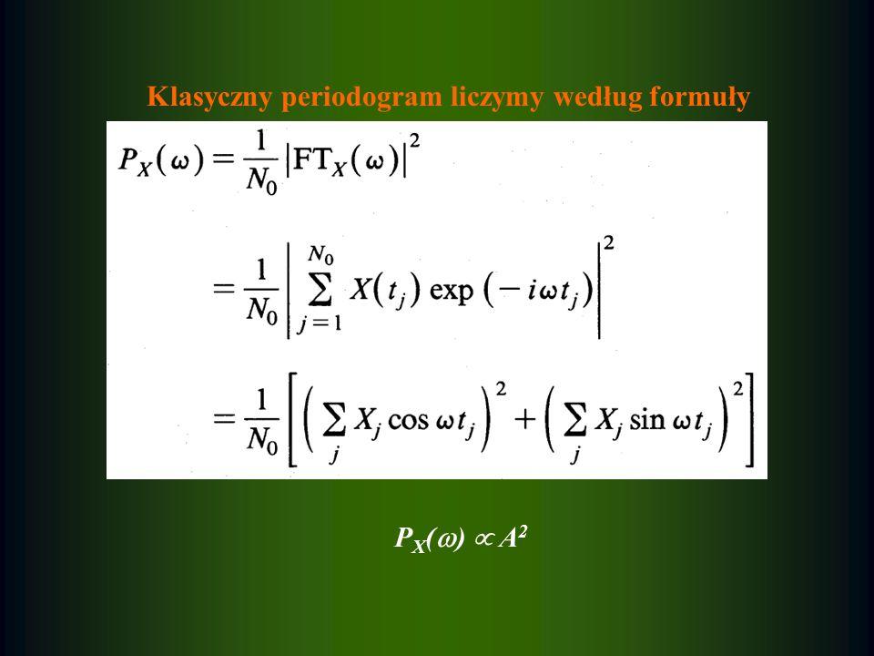 Klasyczny periodogram liczymy według formuły
