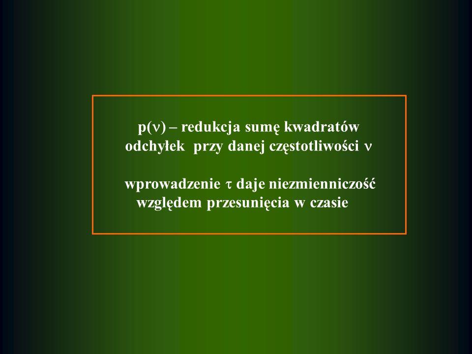 p() – redukcja sumę kwadratów odchyłek przy danej częstotliwości 
