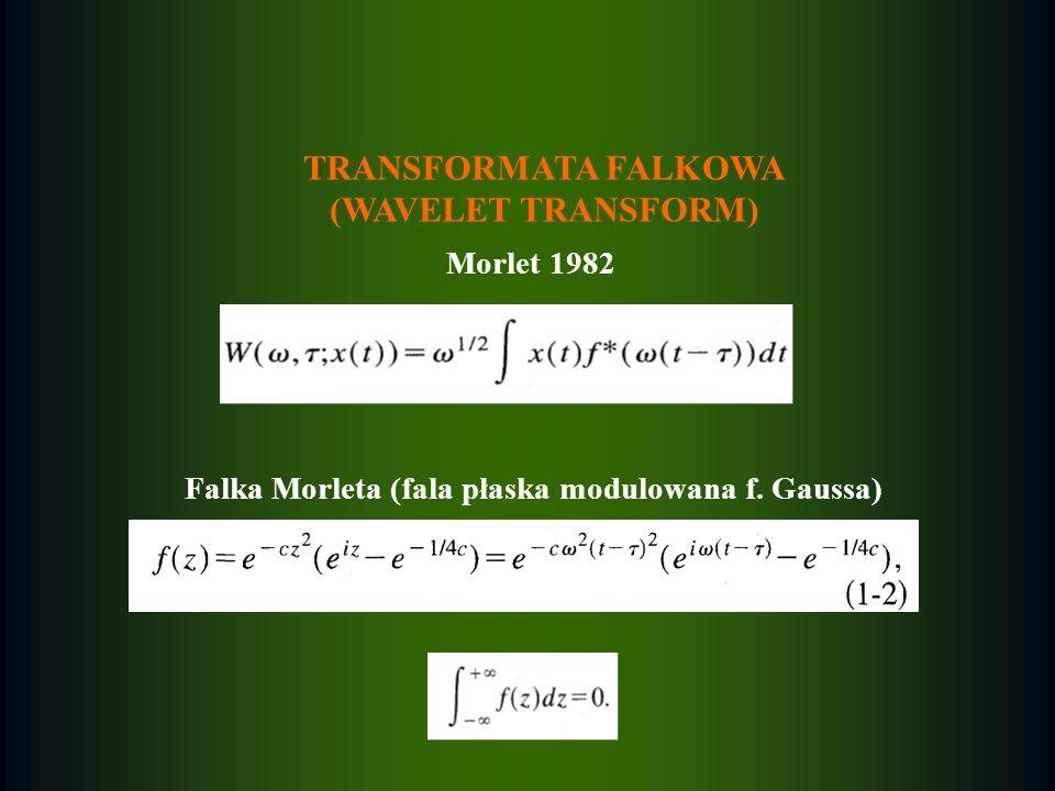 Falka Morleta (fala płaska modulowana f. Gaussa)