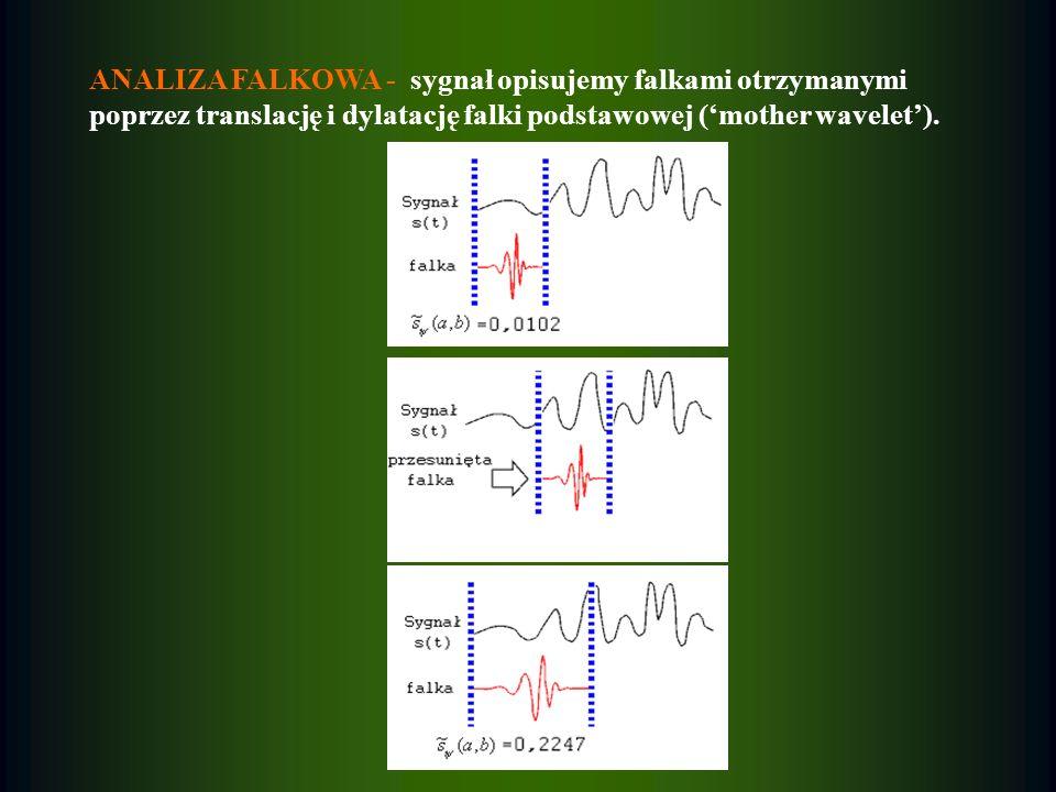 ANALIZA FALKOWA - sygnał opisujemy falkami otrzymanymi poprzez translację i dylatację falki podstawowej ('mother wavelet').