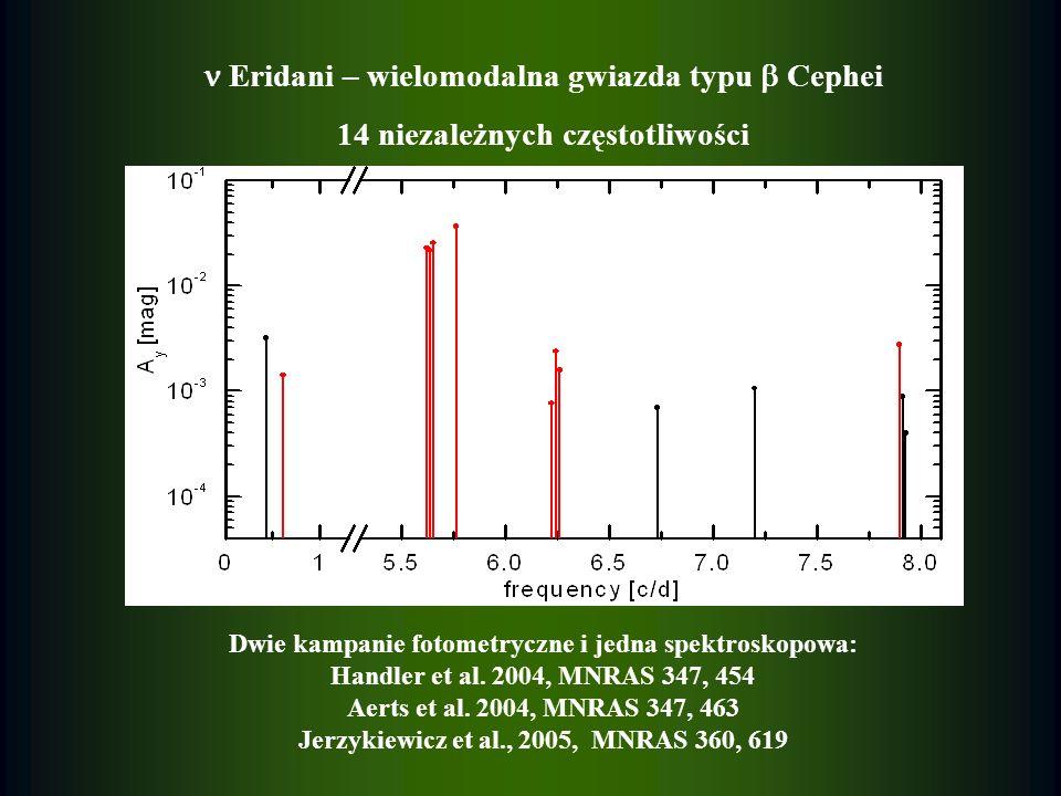  Eridani – wielomodalna gwiazda typu  Cephei