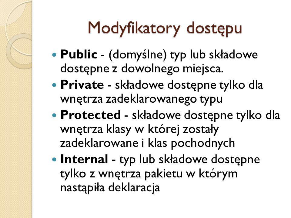 Modyfikatory dostępu Public - (domyślne) typ lub składowe dostępne z dowolnego miejsca.