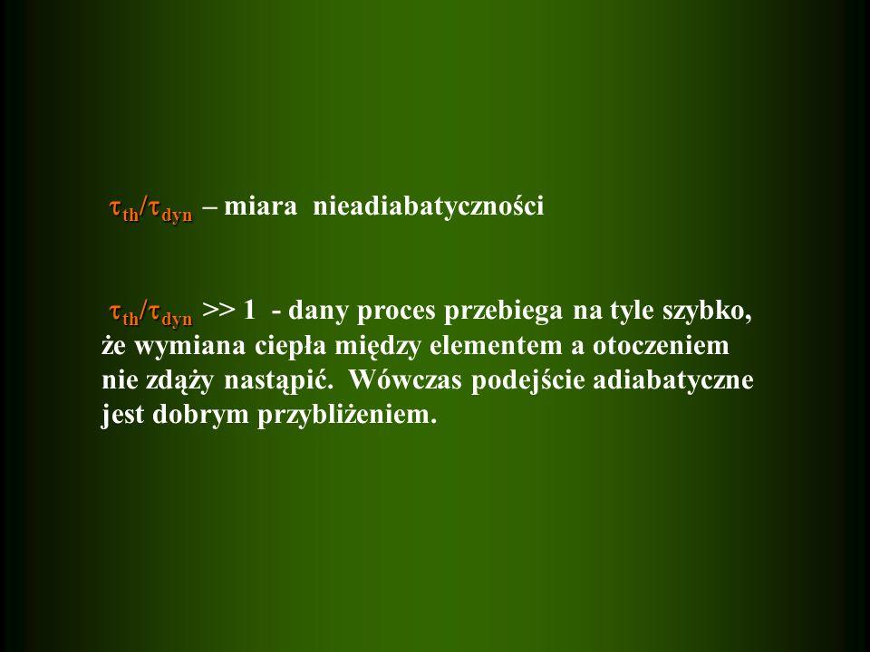 th/dyn – miara nieadiabatyczności