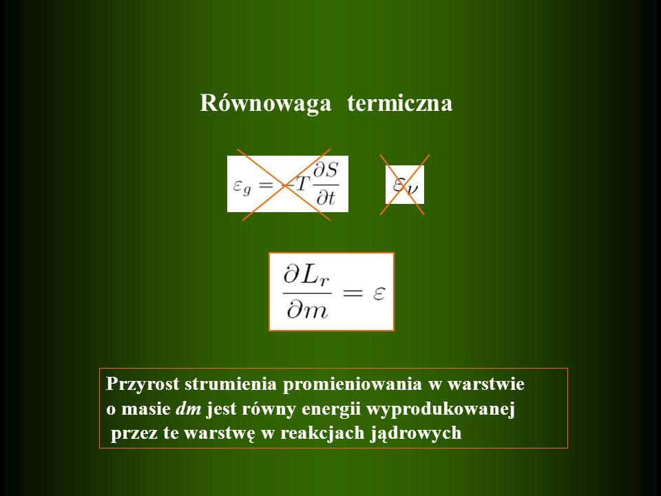 Równowaga termiczna Przyrost strumienia promieniowania w warstwie
