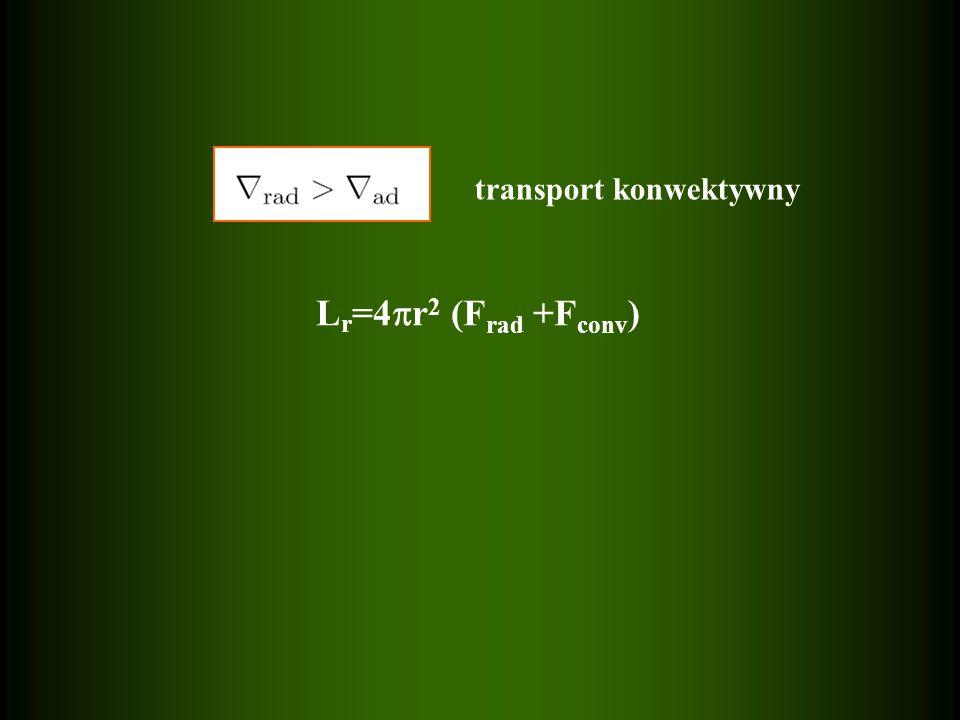 transport konwektywny