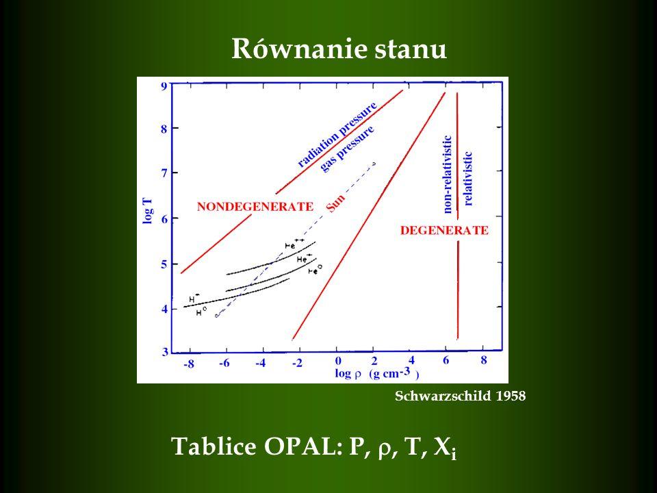 Równanie stanu Schwarzschild 1958 Tablice OPAL: P, , T, Xi