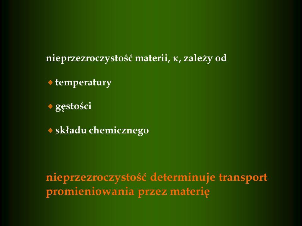 nieprzezroczystość determinuje transport promieniowania przez materię