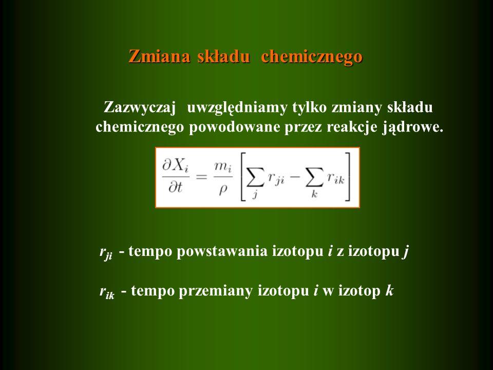 Zmiana składu chemicznego