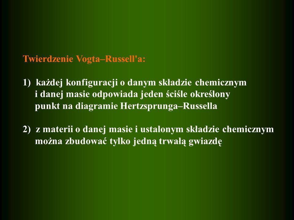 Twierdzenie Vogta–Russell a: