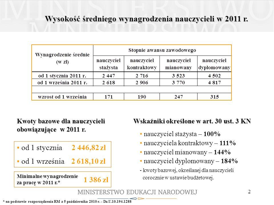 Wysokość średniego wynagrodzenia nauczycieli w 2011 r.