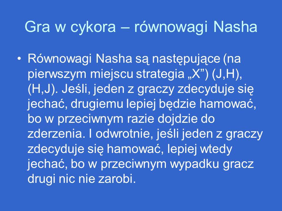 Gra w cykora – równowagi Nasha