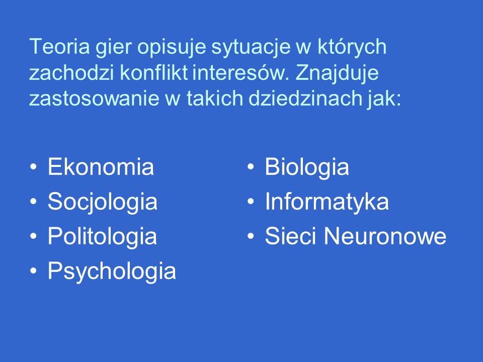 Ekonomia Socjologia Politologia Psychologia Biologia Informatyka