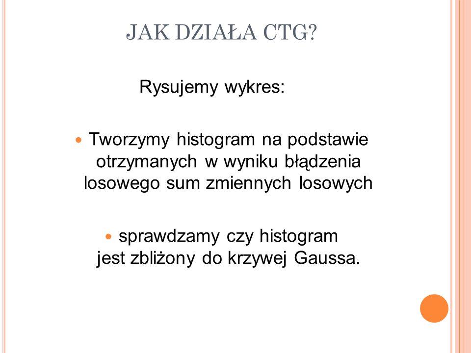 sprawdzamy czy histogram jest zbliżony do krzywej Gaussa.