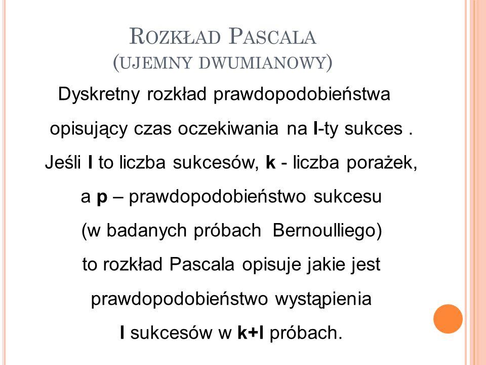 Rozkład Pascala (ujemny dwumianowy)