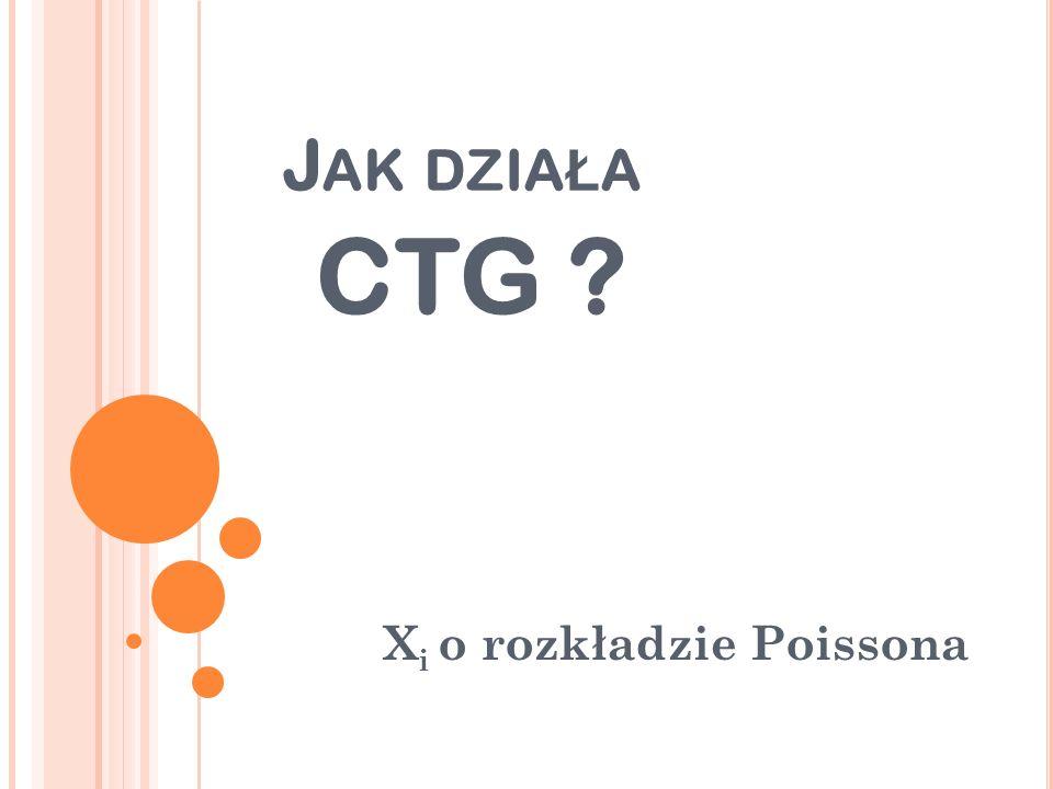 Jak działa CTG Xi o rozkładzie Poissona