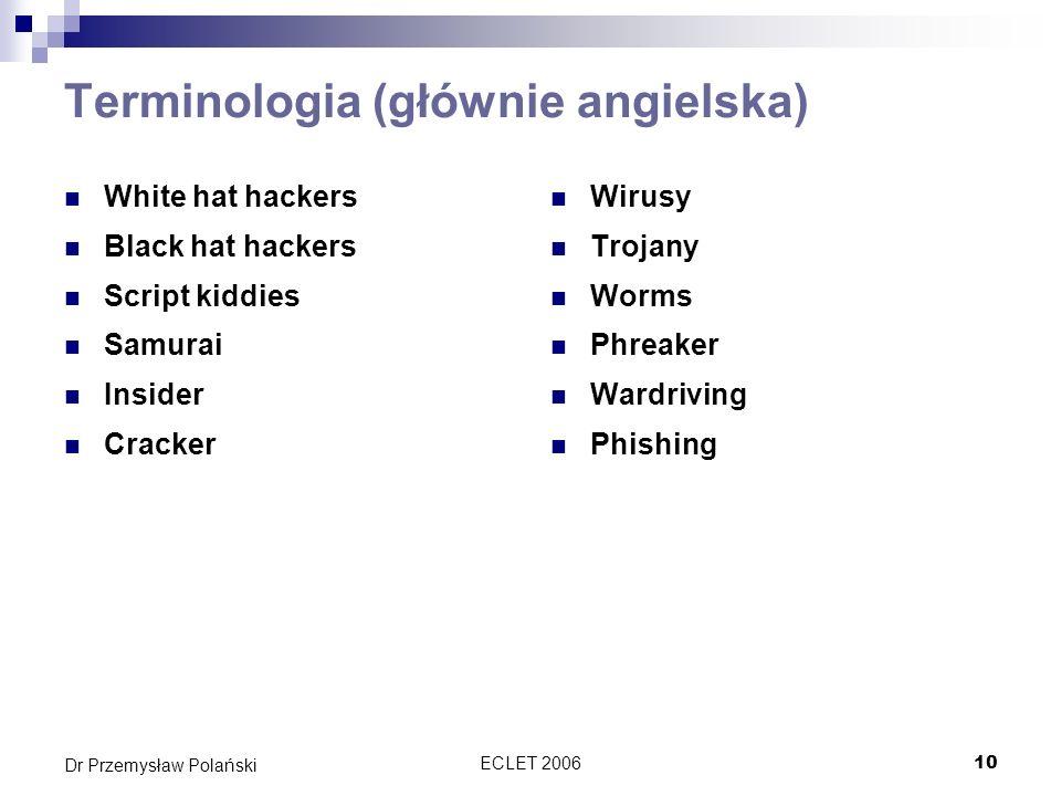 Terminologia (głównie angielska)