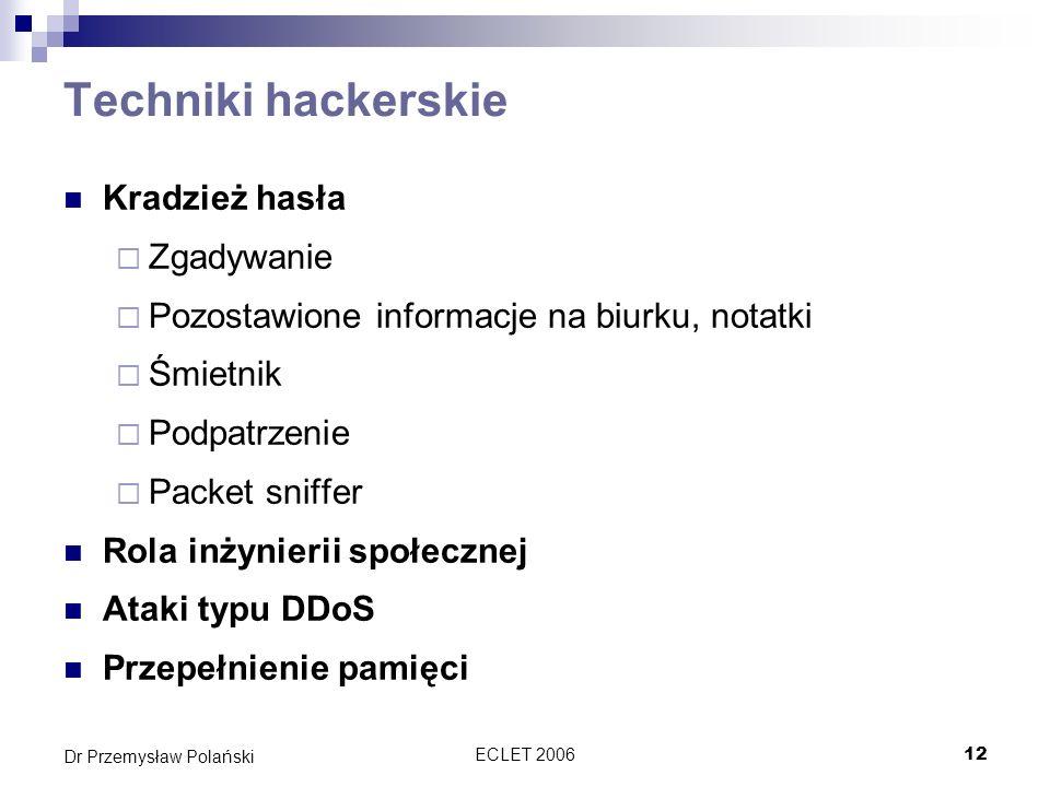 Techniki hackerskie Kradzież hasła Zgadywanie