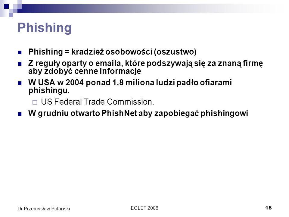 Phishing Phishing = kradzież osobowości (oszustwo)
