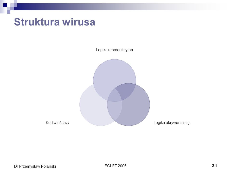 Struktura wirusa Dr Przemysław Polański ECLET 2006