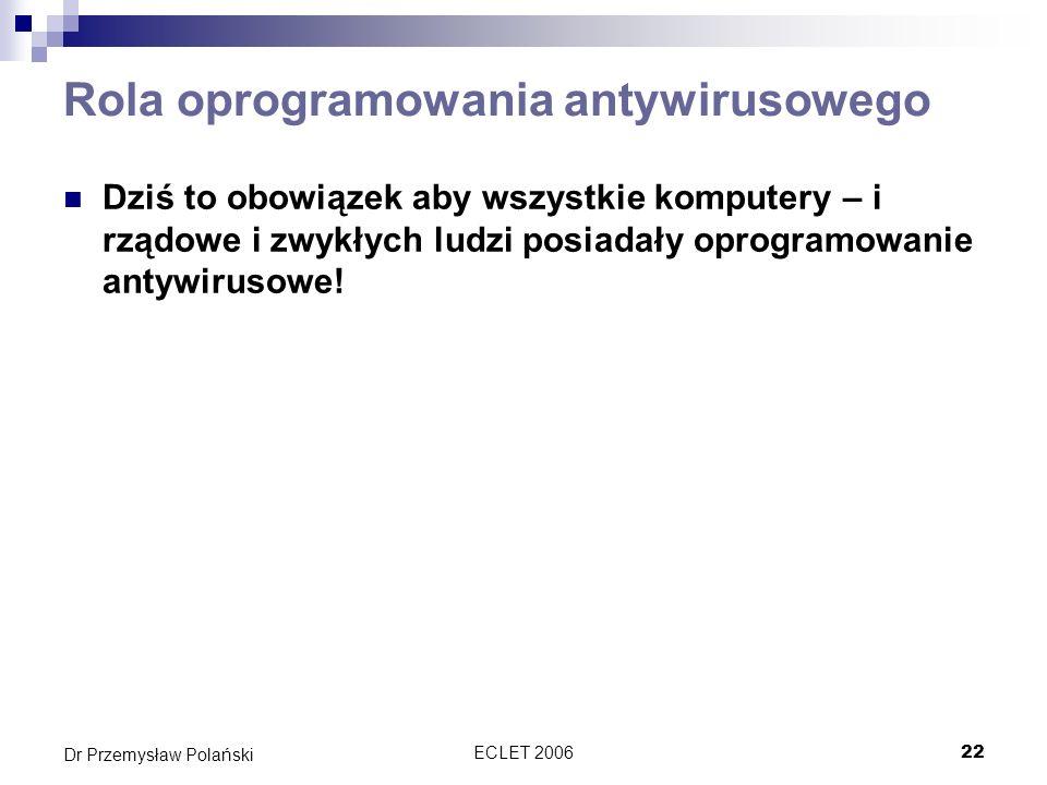 Rola oprogramowania antywirusowego