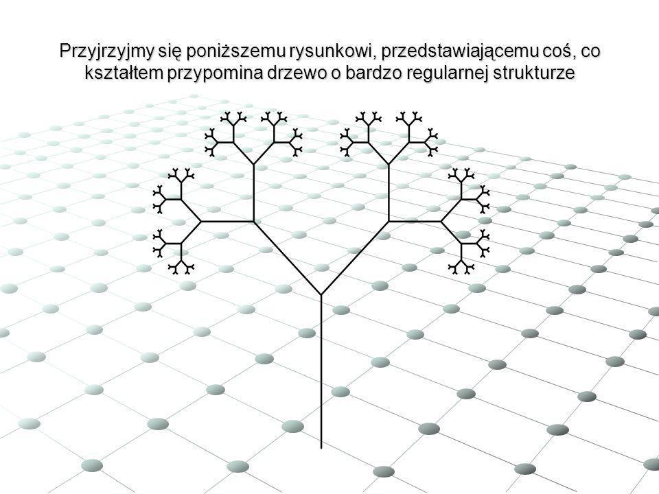 Przyjrzyjmy się poniższemu rysunkowi, przedstawiającemu coś, co kształtem przypomina drzewo o bardzo regularnej strukturze