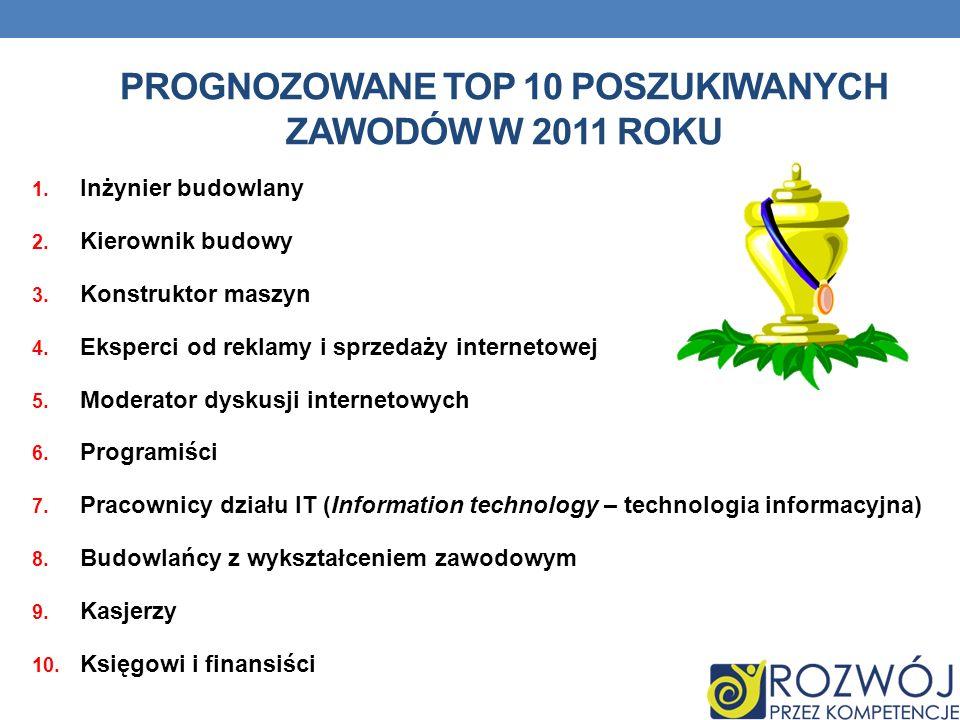 Prognozowane Top 10 poszukiwanych zawodów w 2011 roku