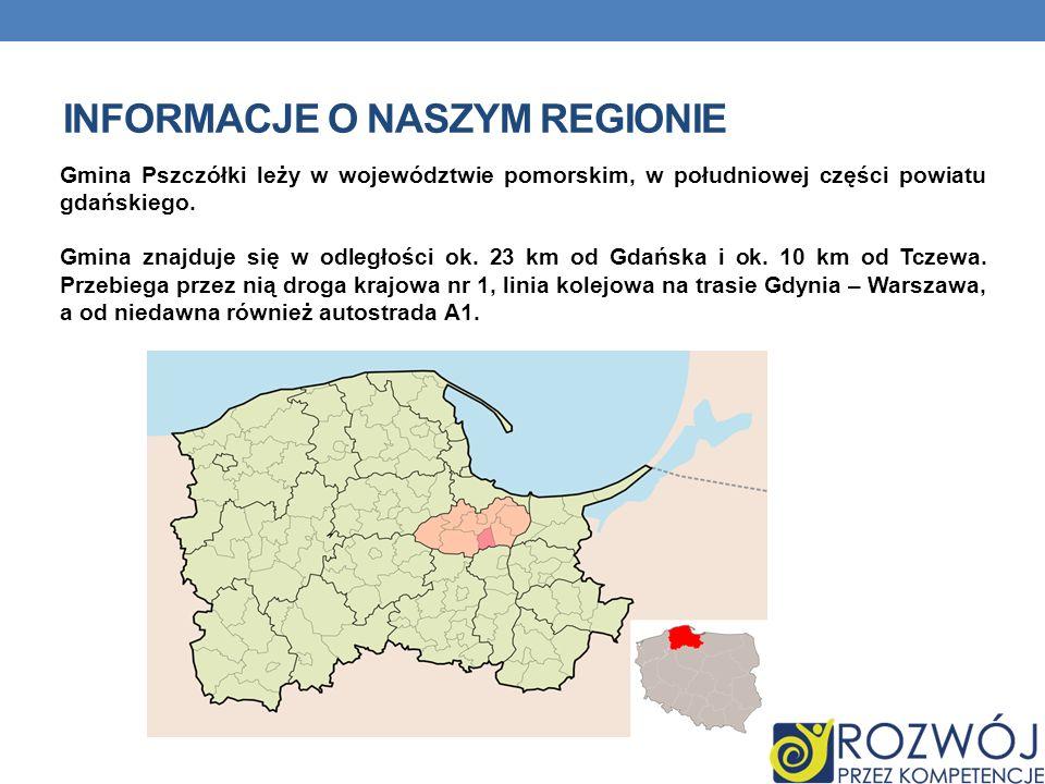 Informacje o naszym regionie