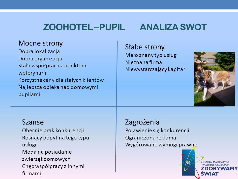 ZOOHOTEL –PUPIL Analiza SWOT