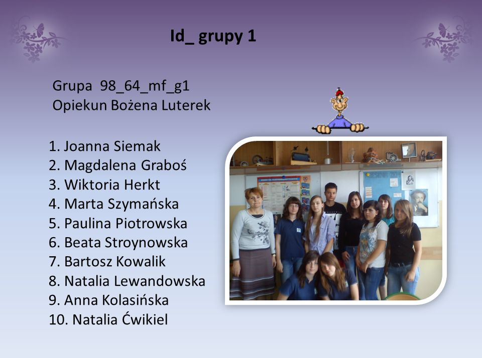 Id_ grupy 1 Grupa 98_64_mf_g1 Opiekun Bożena Luterek 1. Joanna Siemak