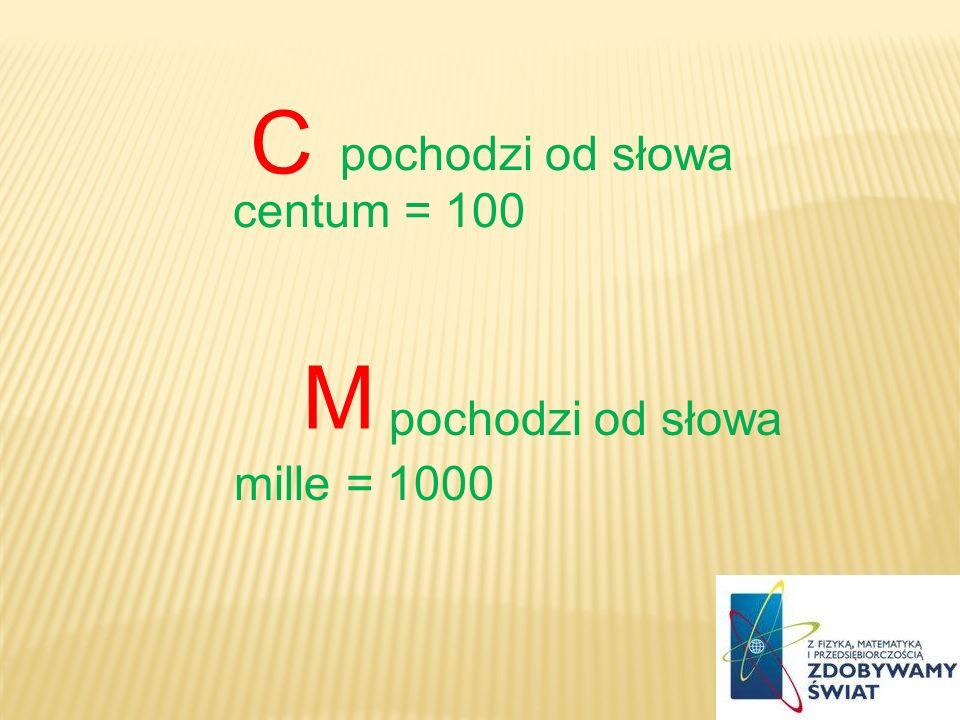 C pochodzi od słowa centum = 100 M pochodzi od słowa mille = 1000