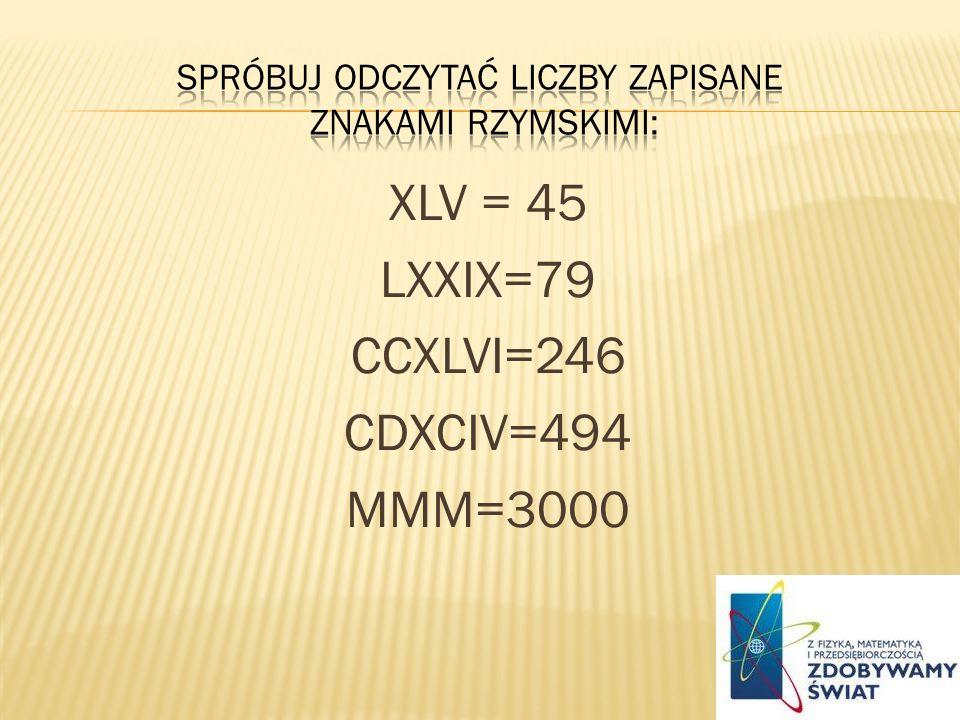 Spróbuj odczytać liczby zapisane znakami rzymskimi: