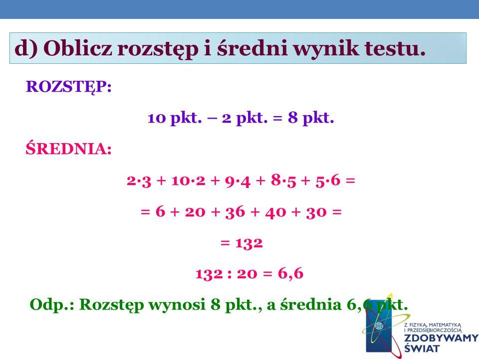 d) Oblicz rozstęp i średni wynik testu.