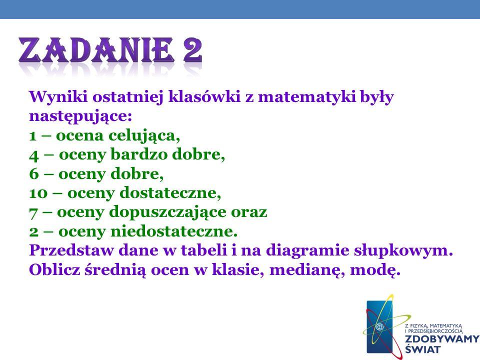 Zadanie 2
