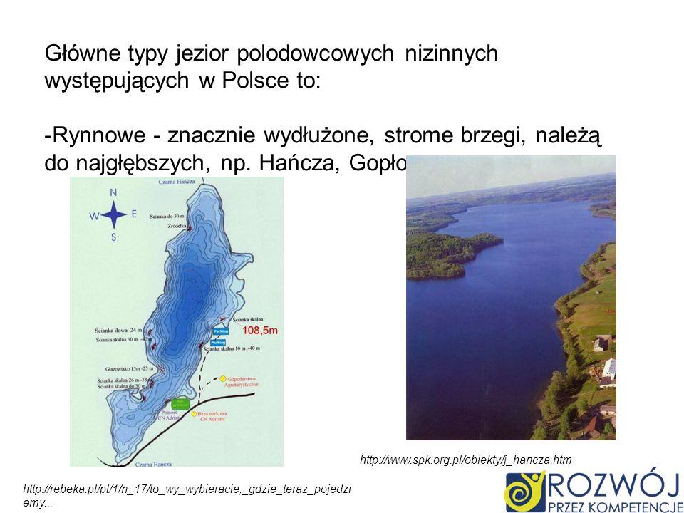 Główne typy jezior polodowcowych nizinnych występujących w Polsce to: